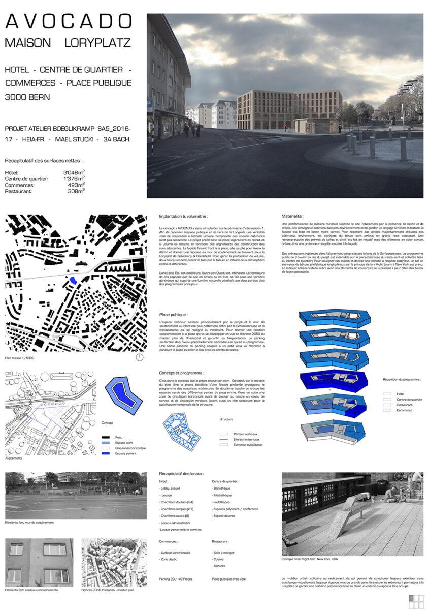 Avocado – Projet architectural, Berne